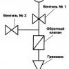Проста система автономного поливу на дачі