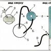 Спосіб механізованої підживлення рослин