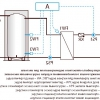 Водопостачання: завантажувальна система з проміжним теплообмінником