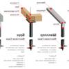 Фундамент на гвинтових палях - конструкція і монтаж своїми руками