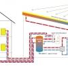 Сонячні батареї - гелиосистема
