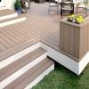 Склад і властивості деревинно-полімерного композиту